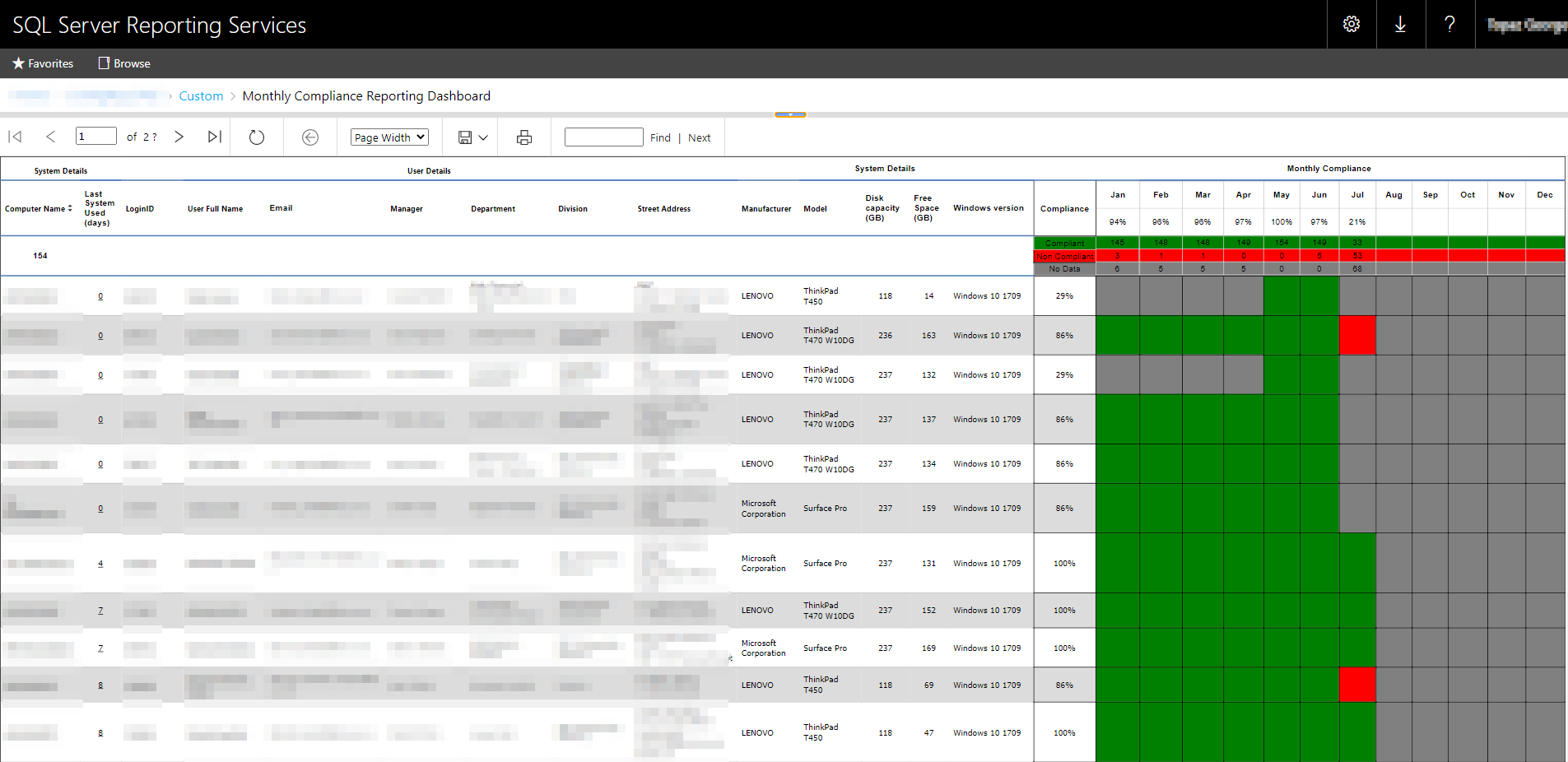 SQL Report Software Update Compliance Report